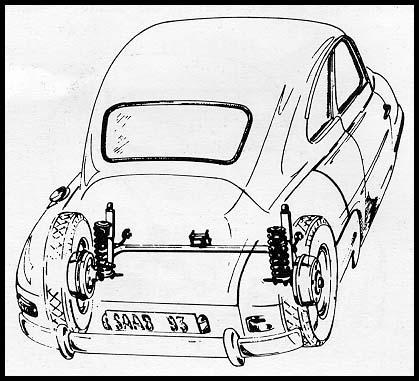 atas ijin SAAB car production